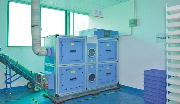 Li Battery Production Ability